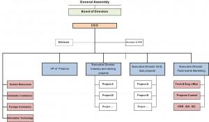chart EN1